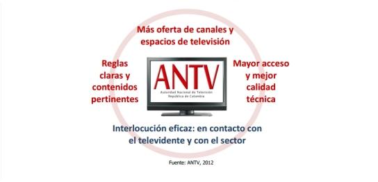 Agenda ANTV 2013